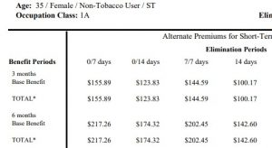 to show cost for short-term disability insurance massage therapists