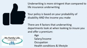 to illustrate disability insurance underwriting for podiatrists