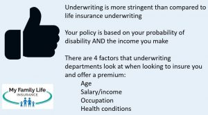 show the disability insurance underwriting requirements for yoga and pilates instructors