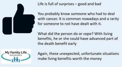 these situations make life insurance with living benefits worth the money