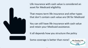 to describe overview of Medicaid and life insurance