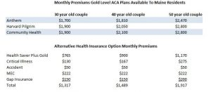 to show how Maine residents save on this affordable health insurance
