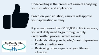 to show fully underwriting aspects for life insurance for someone with bipolar disorder